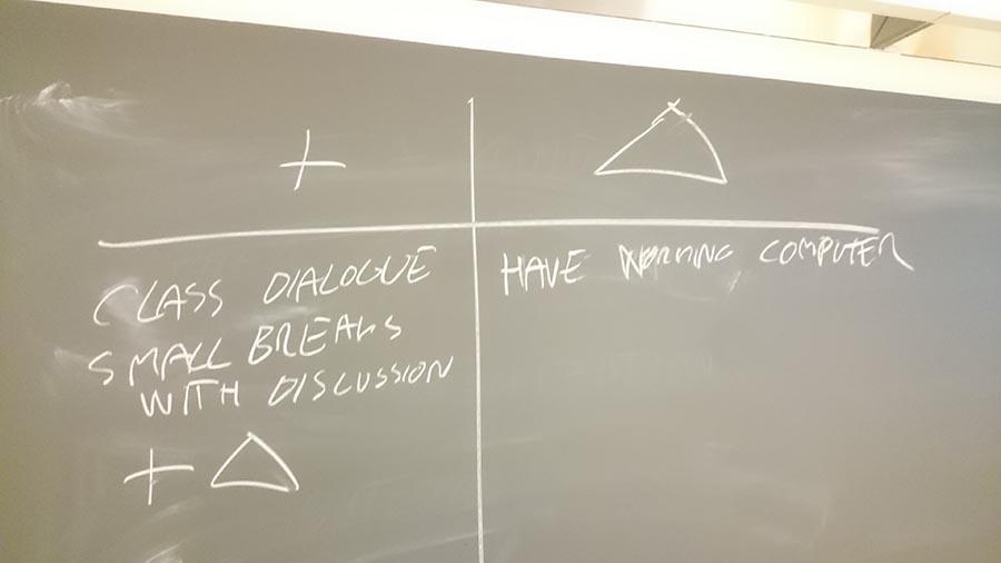 Bruk av Plus/Delta etter forelesning