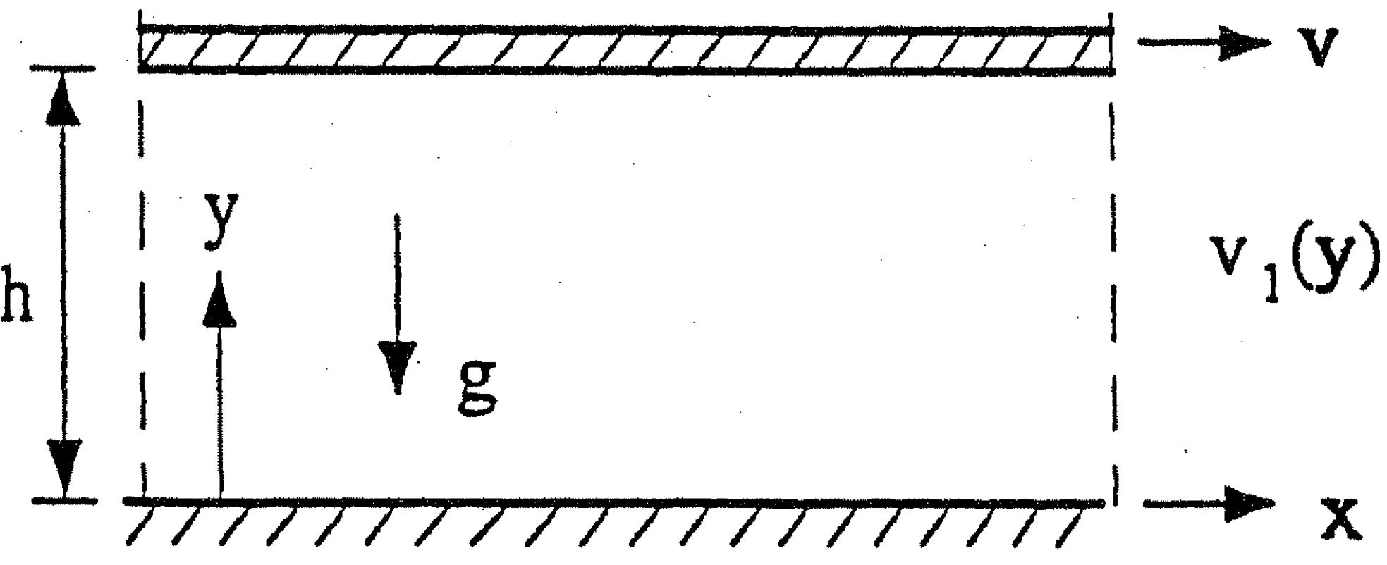 parallel planes. figure 40: flow between parallel planes