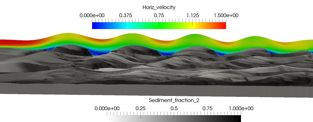 Computational Fluid Dynamics in Hydraulic and Environmental