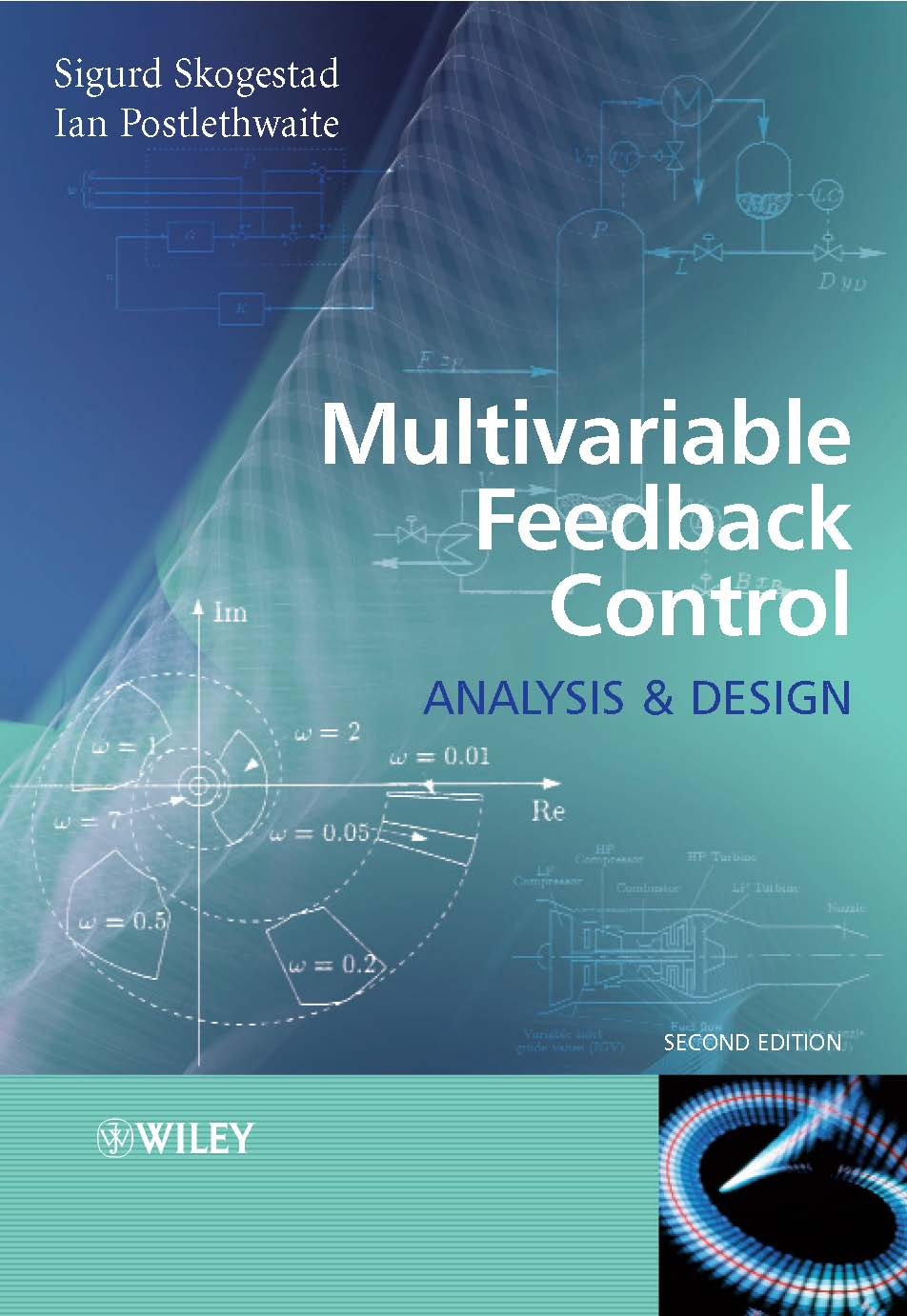 multivariable feedback control book cover