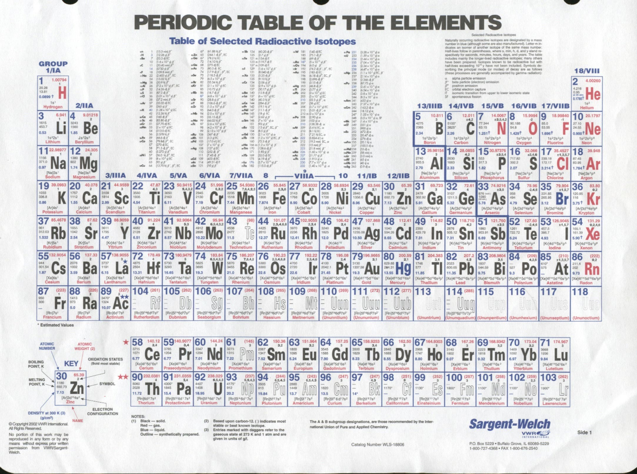 Sargent welch periodic table pdf periodic diagrams science for Periodic table no 52