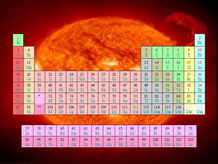 matter-and-energy-chemistry-periodic-table.jpg